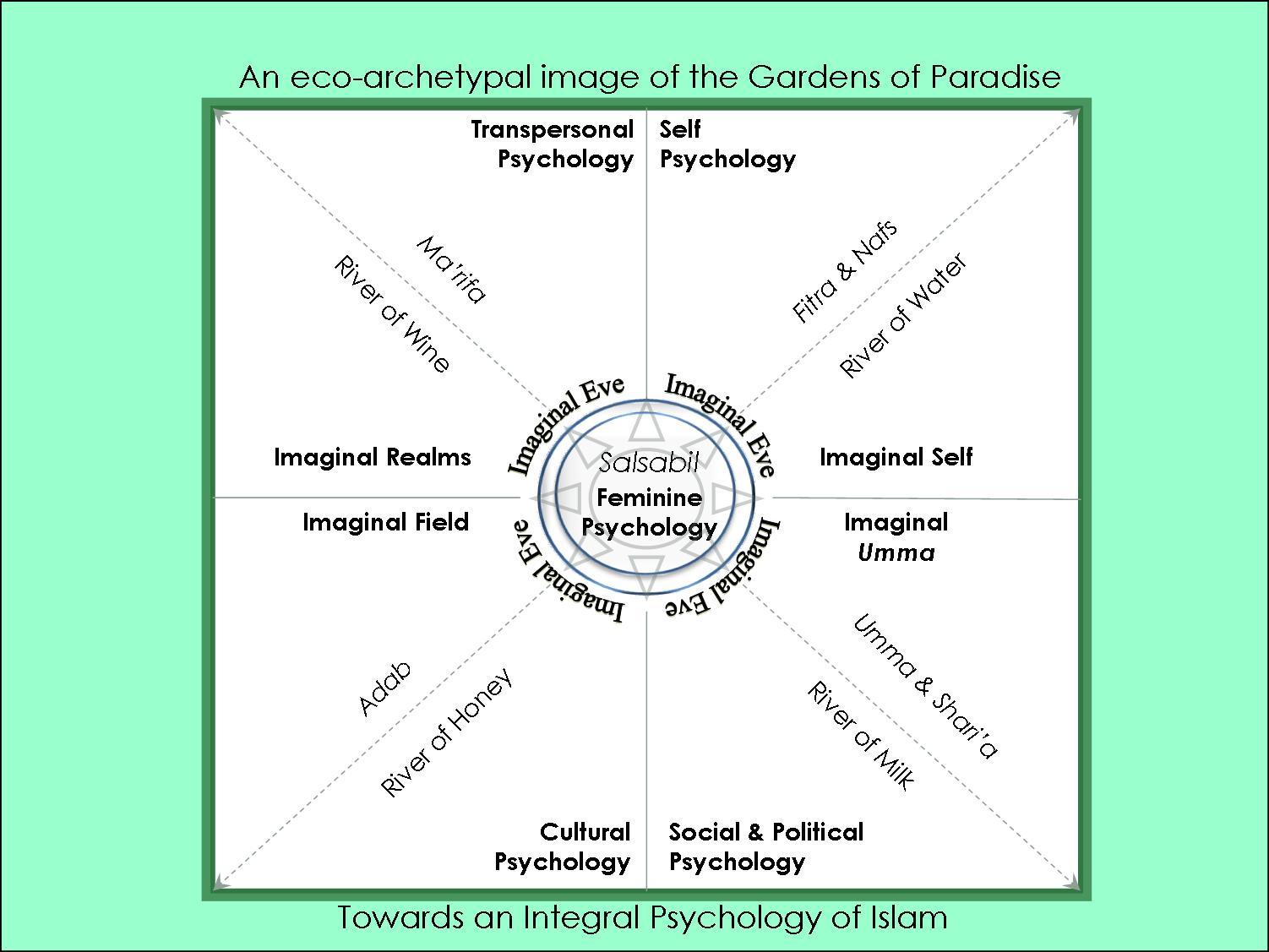 Psychology phd dissertation length