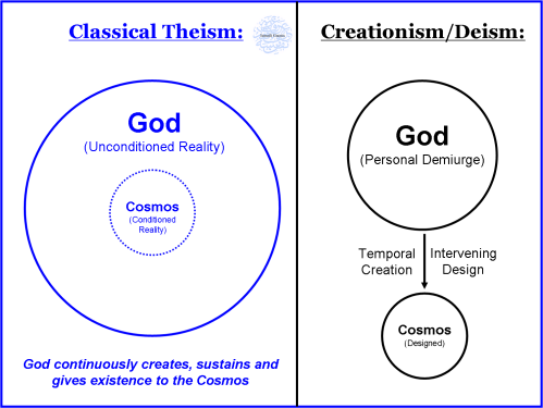 different philosophers discussions on the existence of god On the road to divinity – hegel and the proofs of  is noteworthy is that discussions about god do not appear in  of god's existence in different ways.
