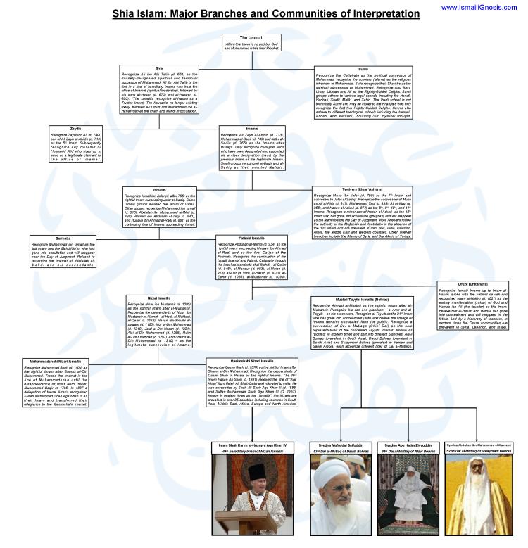 ShiaIslam_Updated Image