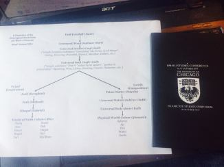 The handout from a presentation and the Ismaili Studies notebook.