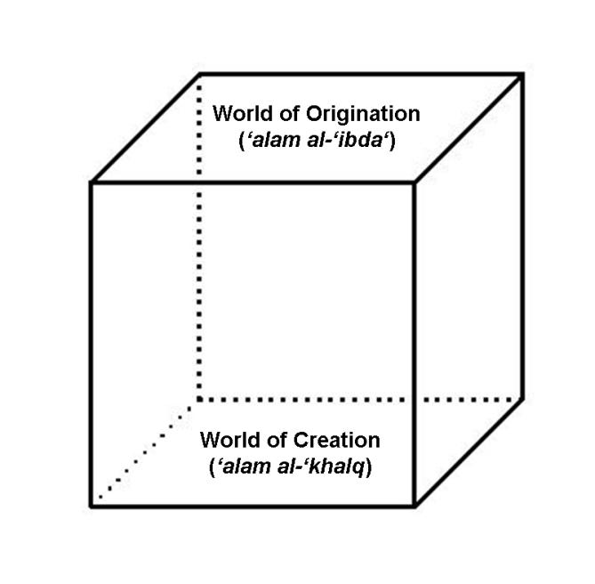 Cosmos-Cube