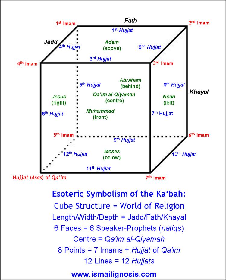 Kaba-religion