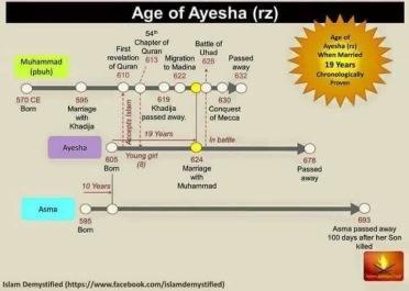 Isha Name Meaning