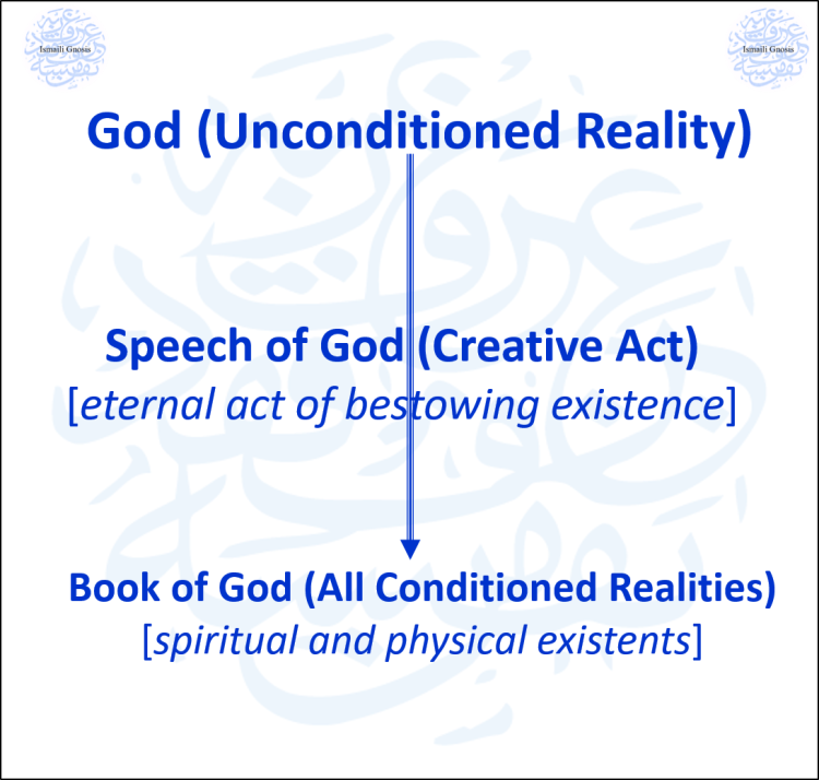 speech-and-book-of-god